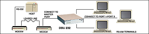 serial data splitter network diagram